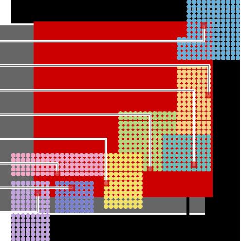 ホームライフグループマップ