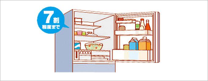 冷蔵庫 節電 詰め方